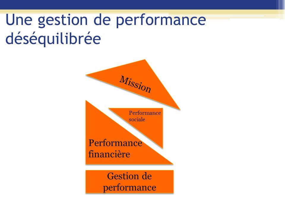 La Gestion à des Fins Sociales Définir la performance souhaitée Mesurer les avancées vers la performance souhaitée Utiliser les résultats de la performance pour améliorer les produits, les services et les systèmes