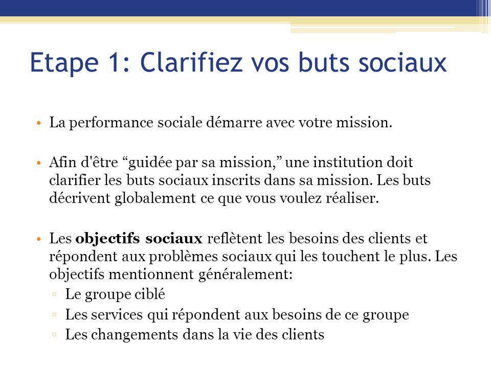 Etape 2: Traduisez vos buts sociaux en termes d objectifs GRAINE : une IMF du Burkina-Faso Mission : Contribuer à l'amélioration des conditions économiques et sociales des populations pauvres du Burkina Faso, en majorité les femmes du milieu rural, en leur offrant des services financiers adaptés.