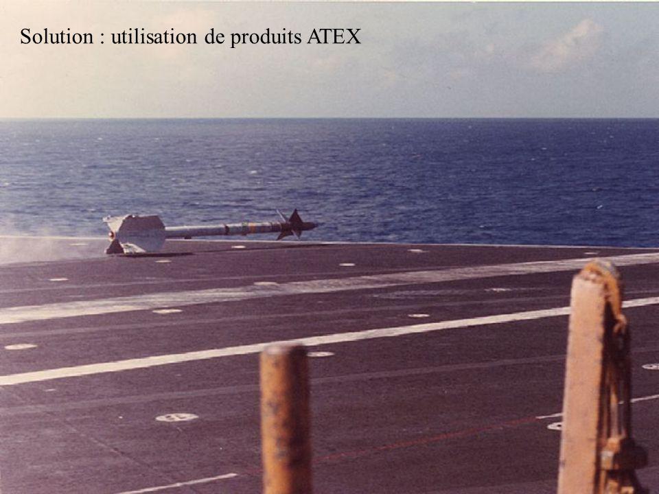 Solution : utilisation de produits ATEX