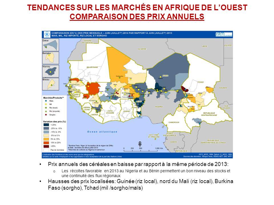 TENDANCES SUR LES MARCHÉS EN AFRIQUE DE L'OUEST COMPARAISON DES PRIX ANNUELS Prix annuels des céréales en baisse par rapport à la même période de 2013: o Les récoltes favorable en 2013 au Nigeria et au Bénin permettent un bon niveau des stocks et une continuité des flux régionaux Hausses des prix localisées: Guinée (riz local), nord du Mali (riz local), Burkina Faso (sorgho), Tchad (mil /sorgho/maïs)