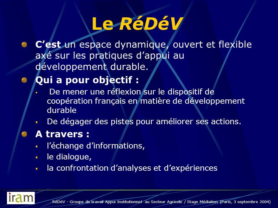 RéDéV - Groupe de travail Appui Institutionnel au Secteur Agricole / Stage Médiation (Paris, 3 septembre 2004) Le RéDéV C'est un espace dynamique, ouvert et flexible axé sur les pratiques d'appui au développement durable.