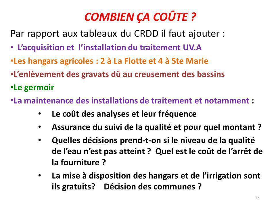 COMBIEN ÇA COÛTE ? Par rapport aux tableaux du CRDD il faut ajouter : L'acquisition et l'installation du traitement UV.A Les hangars agricoles : 2 à L
