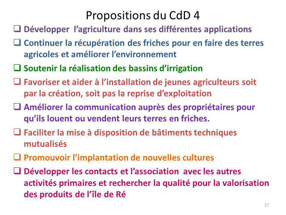 Propositions du CdD 4  Développer l'agriculture dans ses différentes applications  Continuer la récupération des friches pour en faire des terres ag
