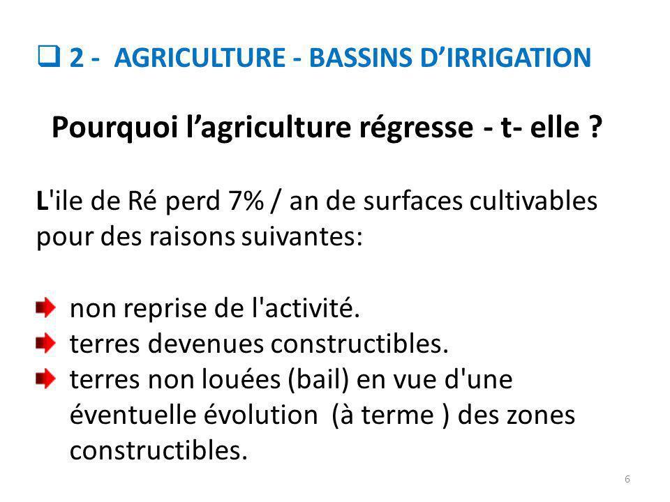 6  2 - AGRICULTURE - BASSINS D'IRRIGATION Pourquoi l'agriculture régresse - t- elle ? L'ile de Ré perd 7% / an de surfaces cultivables pour des raiso
