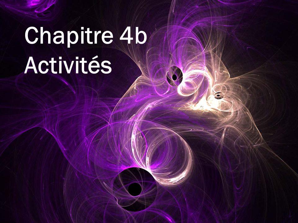 Activité 2 : 3) O 2 est en excès, le propane est donc le réactif limitant et sa quantité finale est nulle : n f (C 3 H 8 ) = n i (C 3 H 8 ) – x max = 0 x max = n i (C 3 H 8 ) = 2,3 mol Équation C 3 H 8 + 5 O 2 → 3 CO 2 + 4 H 2 O État du système Avancement de la réaction n(C 3 H 8 )n(O 2 )n(CO 2 )n(H 2 O) E.F.