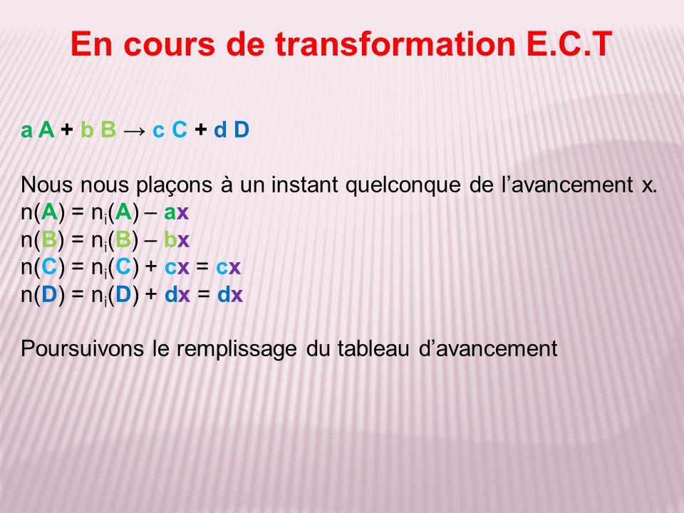 En cours de transformation E.C.T a A + b B → c C + d D Nous nous plaçons à un instant quelconque de l'avancement x. n(A) = n i (A) – ax n(B) = n i (B)