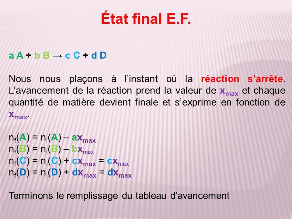 État final E.F. a A + b B → c C + d D Nous nous plaçons à l'instant où la réaction s'arrête. L'avancement de la réaction prend la valeur de x max et c