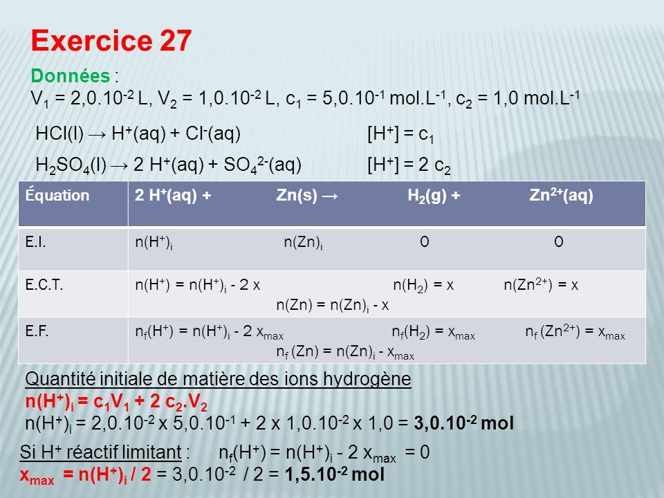 Exercice 27 Données : V 1 = 2,0.10 -2 L, V 2 = 1,0.10 -2 L, c 1 = 5,0.10 -1 mol.L -1, c 2 = 1,0 mol.L -1 Équation 2 H + (aq) + Zn(s) → H 2 (g) + Zn 2+ (aq) E.I.n(H + ) i n(Zn) i 0 0 E.C.T.n(H + ) = n(H + ) i - 2 x n(H 2 ) = x n(Zn 2+ ) = x n(Zn) = n(Zn) i - x E.F.n f (H + ) = n(H + ) i - 2 x max n f (H 2 ) = x max n f (Zn 2+ ) = x max n f (Zn) = n(Zn) i - x max HCl(l) → H + (aq) + Cl - (aq)[H + ] = c 1 H 2 SO 4 (l) → 2 H + (aq) + SO 4 2- (aq)[H + ] = 2 c 2 Quantité initiale de matière des ions hydrogène n(H + ) i = c 1 V 1 + 2 c 2.V 2 n(H + ) i = 2,0.10 -2 x 5,0.10 -1 + 2 x 1,0.10 -2 x 1,0 = 3,0.10 -2 mol Si H + réactif limitant :n f (H + ) = n(H + ) i - 2 x max = 0 x max = n(H + ) i / 2 = 3,0.10 -2 / 2 = 1,5.10 -2 mol