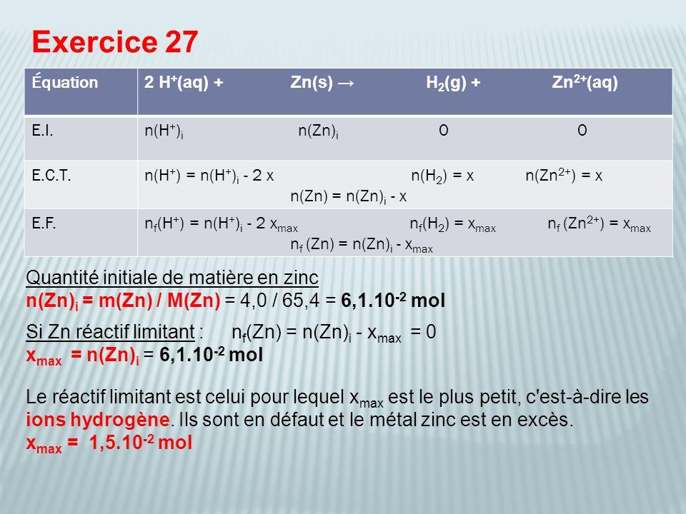 Exercice 27 Équation 2 H + (aq) + Zn(s) → H 2 (g) + Zn 2+ (aq) E.I.n(H + ) i n(Zn) i 0 0 E.C.T.n(H + ) = n(H + ) i - 2 x n(H 2 ) = x n(Zn 2+ ) = x n(Zn) = n(Zn) i - x E.F.n f (H + ) = n(H + ) i - 2 x max n f (H 2 ) = x max n f (Zn 2+ ) = x max n f (Zn) = n(Zn) i - x max Quantité finale de zinc : n(Zn) f = n(Zn) i - x max = (6,1 - 1,5).10 -2 = 4,6.10 -2 mol Masse de zinc restante : m(Zn) = n(Zn) f x M(Zn) = 4,6.10 -2 x 65,4 = 3,0 g 2) [Zn 2+ ] = n(Zn 2+ ) f / (V 1 + V 2 ) [Zn 2+ ] = 1,5.10 -2 / (2,0 + 1,0).10 -2 = 5,0.10 -1 mol.L -1