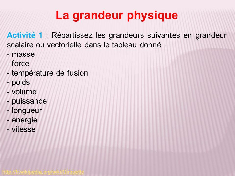 Activité 1 : Répartissez les grandeurs suivantes en grandeur scalaire ou vectorielle dans le tableau donné : - masse - force - température de fusion -