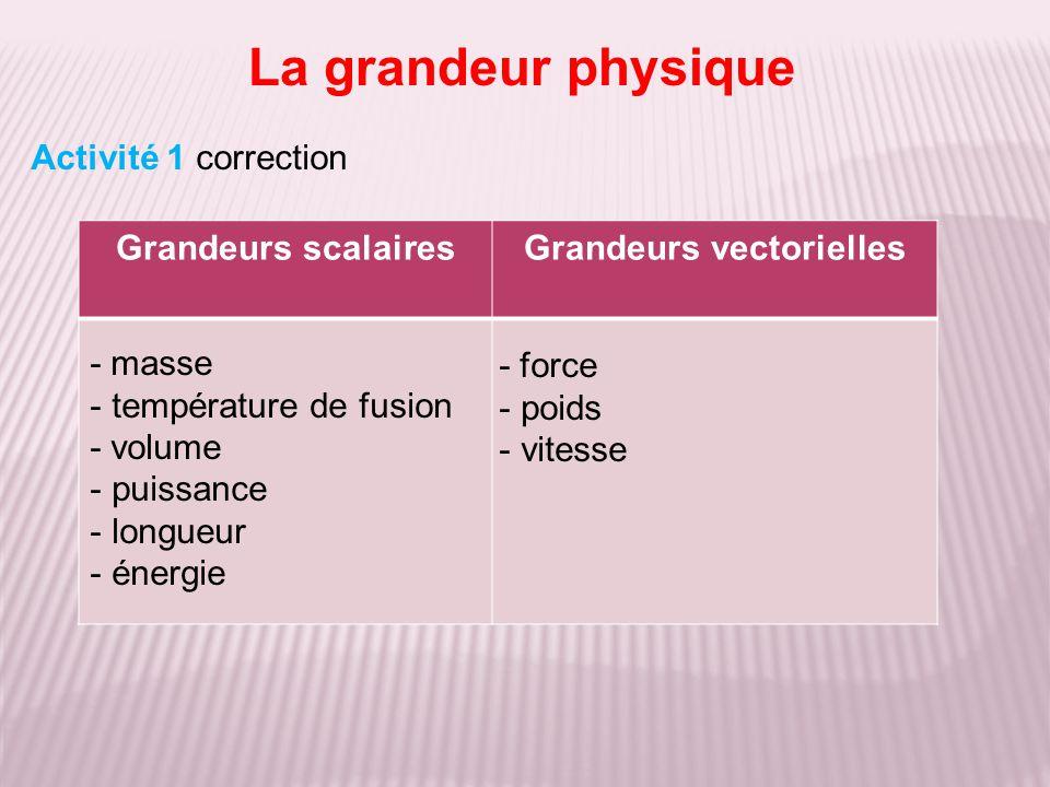 Activité 1 correction La grandeur physique Grandeurs scalairesGrandeurs vectorielles - masse - température de fusion - volume - puissance - longueur -