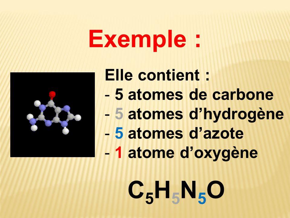 Exemple : Elle contient : - 5 atomes de carbone - 5 atomes d'hydrogène - 5 atomes d'azote - 1 atome d'oxygène C5H5N5OC5H5N5O