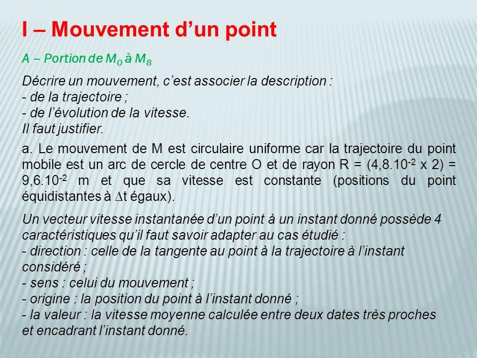 I – Mouvement d'un point A – Portion de M 0 à M 8 Décrire un mouvement, c'est associer la description : - de la trajectoire ; - de l'évolution de la v