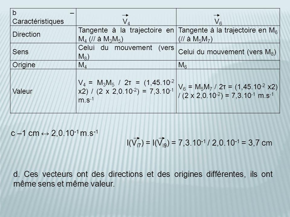 c –1 cm ↔ 2,0.10 -1 m.s -1 l(V i7 ) = l(V i9 ) = 7,3.10 -1 / 2,0.10 -1 = 3,7 c m d. Ces vecteurs ont des directions et des origines différentes, ils o