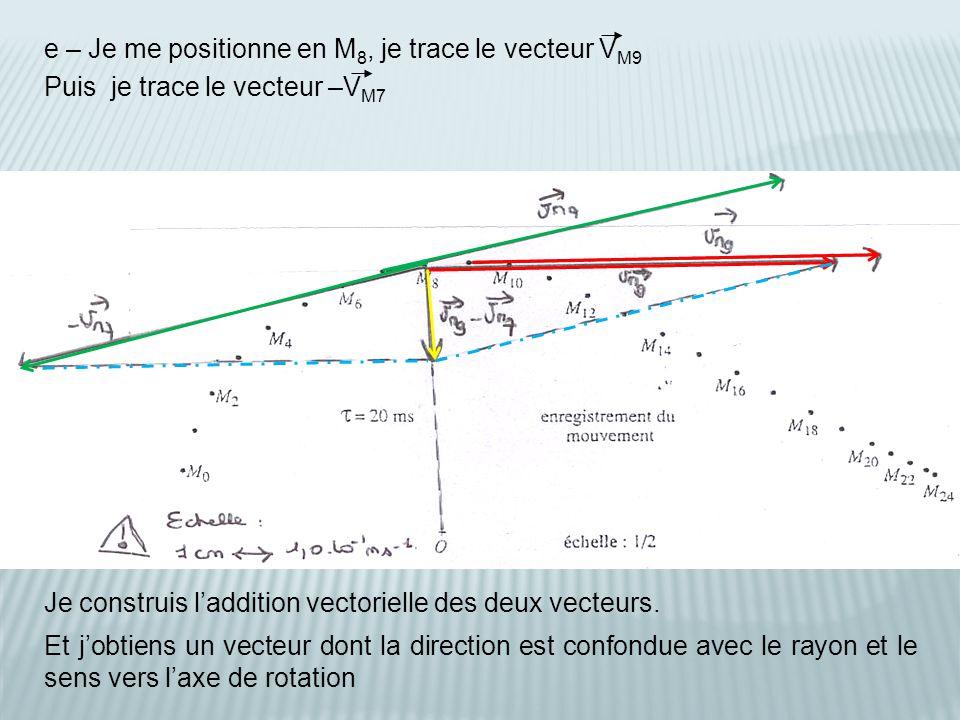 e – Je me positionne en M 8, je trace le vecteur V M9 Je construis l'addition vectorielle des deux vecteurs. Puis je trace le vecteur –V M7 Et j'obtie