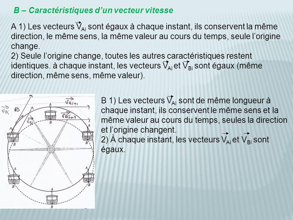 B – Caractéristiques d'un vecteur vitesse A 1) Les vecteurs V Ai sont égaux à chaque instant, ils conservent la même direction, le même sens, la même