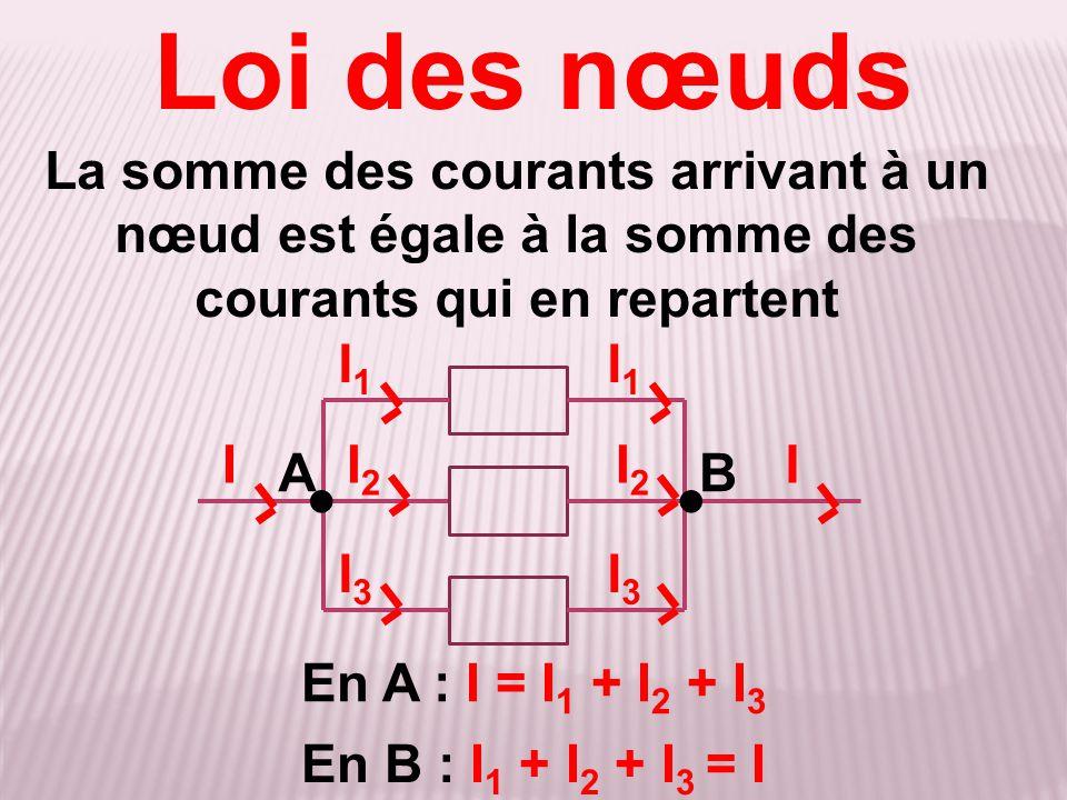 Loi des nœuds En A : I = I 1 + I 2 + I 3 AB ●● La somme des courants arrivant à un nœud est égale à la somme des courants qui en repartent I1I1 I2I2 I