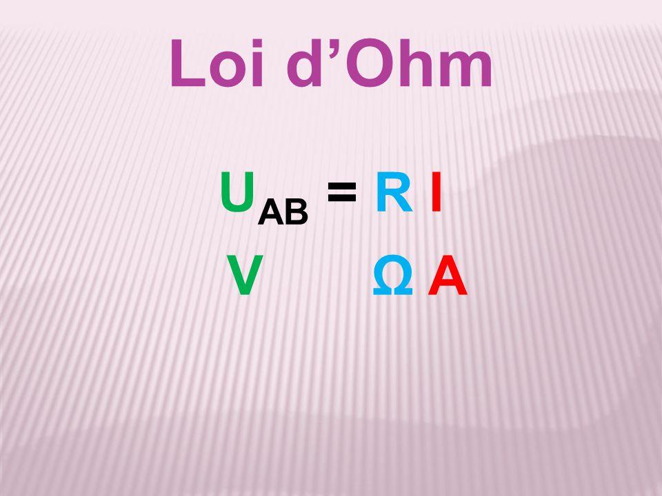 Les conducteurs ohmiques sont en // 1/R éq = Σ1/R i 1/R éq = 1/R 1 + 1/R 2 + 1/R 3 U AB = R éq I U AB U AB = R 1 I 1 = R 2 I 2 = R 3 I 3 U AB = U 1 = U 2 = U 3 AB ●● I2I2 I3I3 I1I1 II R1R1 R2R2 R3R3 R éq
