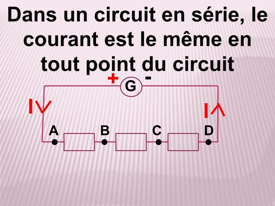 + G I A - B Dans un circuit en série, le courant est le même en tout point du circuit ●●●● CD I