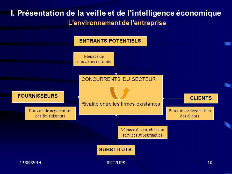 15/09/2014IRIT/UPS10 I. Présentation de la veille et de l'intelligence économique L'environnement de l'entreprise ENTRANTS POTENTIELS FOURNISSEURS SUB