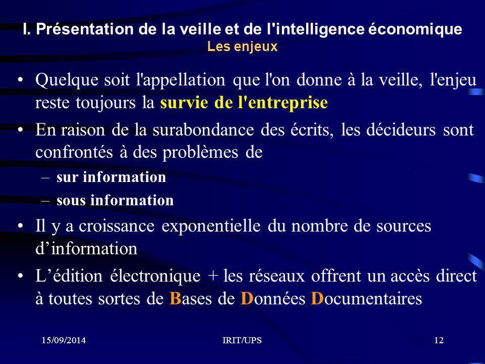 15/09/2014IRIT/UPS12 I. Présentation de la veille et de l'intelligence économique Les enjeux Quelque soit l'appellation que l'on donne à la veille, l'