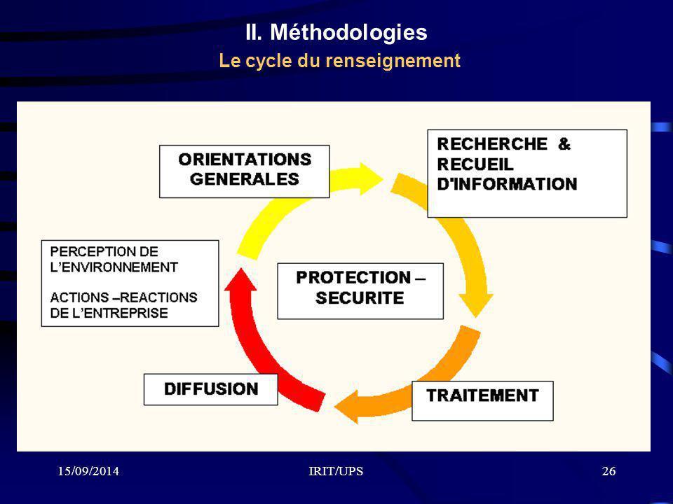 15/09/2014IRIT/UPS26 II. Méthodologies Le cycle du renseignement