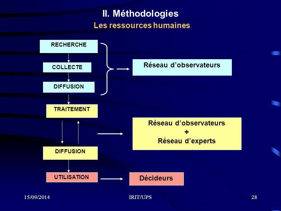 15/09/2014IRIT/UPS28 RECHERCHE UTILISATION COLLECTE DIFFUSION TRAITEMENT Réseau d'observateurs Décideurs DIFFUSION Réseau d'observateurs + Réseau d'experts II.