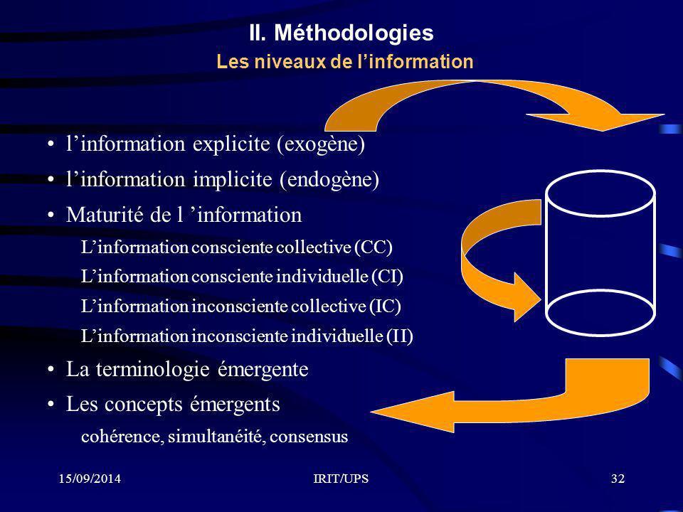 15/09/2014IRIT/UPS32 II. Méthodologies Les niveaux de l'information l'information explicite (exogène) l'information implicite (endogène) Maturité de l
