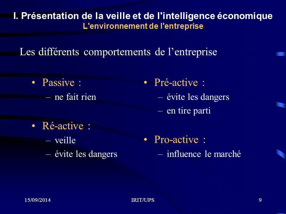 15/09/2014IRIT/UPS9 I. Présentation de la veille et de l'intelligence économique L'environnement de l'entreprise Passive : –ne fait rien Ré-active : –