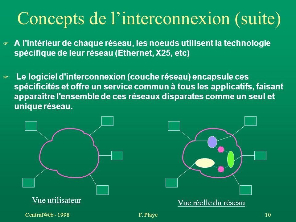 CentralWeb - 1998F. Playe 10 Concepts de l'interconnexion (suite) F A l'intérieur de chaque réseau, les noeuds utilisent la technologie spécifique de