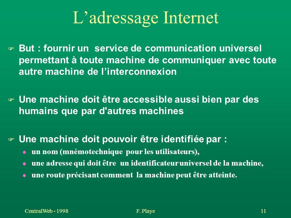 CentralWeb - 1998F. Playe 11 L'adressage Internet F But : fournir un service de communication universel permettant à toute machine de communiquer avec