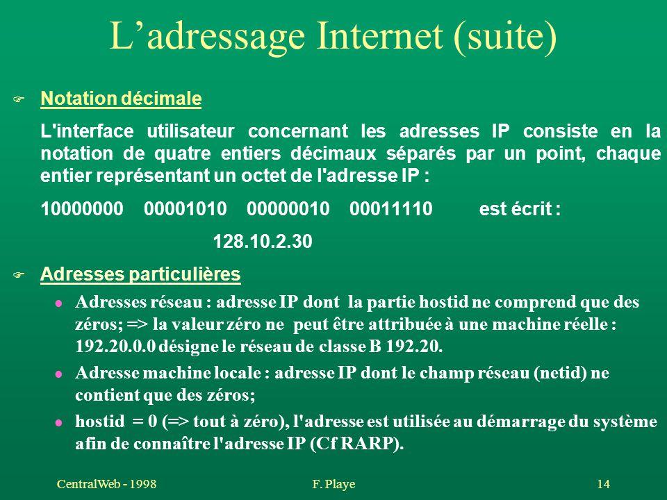 CentralWeb - 1998F. Playe 14 L'adressage Internet (suite) F Notation décimale L'interface utilisateur concernant les adresses IP consiste en la notati