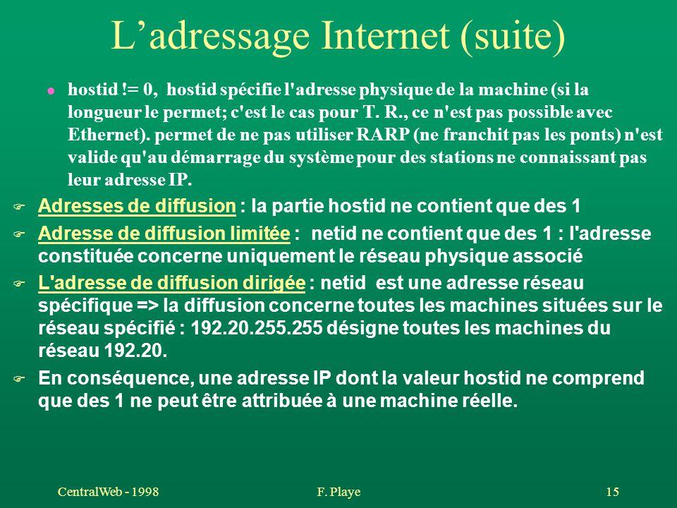 CentralWeb - 1998F. Playe 15 L'adressage Internet (suite) l hostid != 0, hostid spécifie l'adresse physique de la machine (si la longueur le permet; c