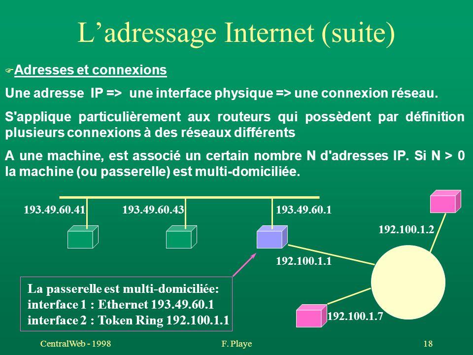 CentralWeb - 1998F. Playe 18 L'adressage Internet (suite) F Adresses et connexions Une adresse IP => une interface physique => une connexion réseau. S