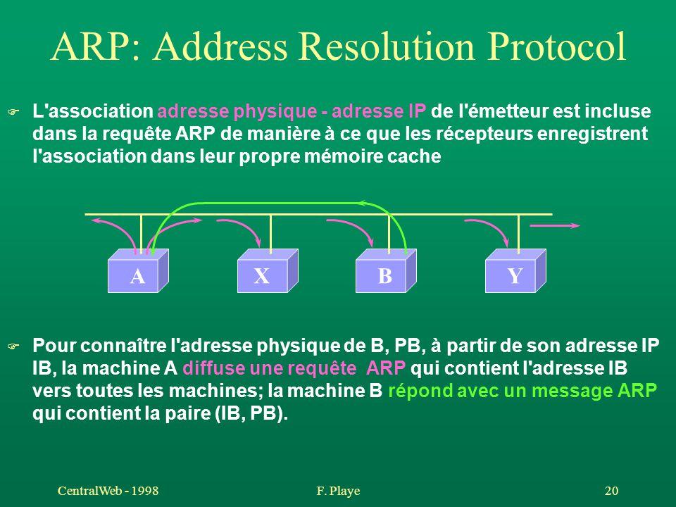 CentralWeb - 1998F. Playe 20 ARP: Address Resolution Protocol F L'association adresse physique - adresse IP de l'émetteur est incluse dans la requête