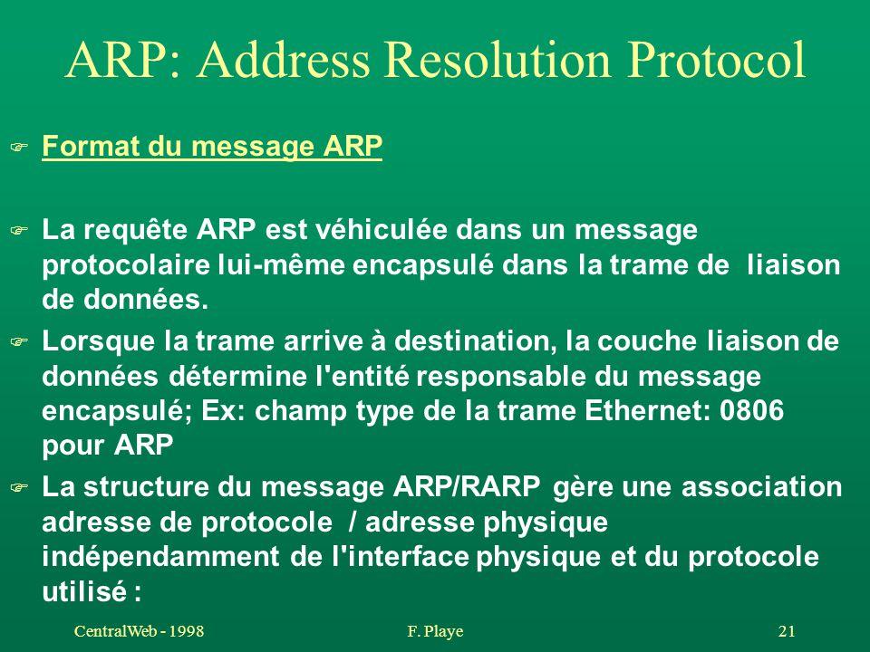 CentralWeb - 1998F. Playe 21 ARP: Address Resolution Protocol F Format du message ARP F La requête ARP est véhiculée dans un message protocolaire lui-