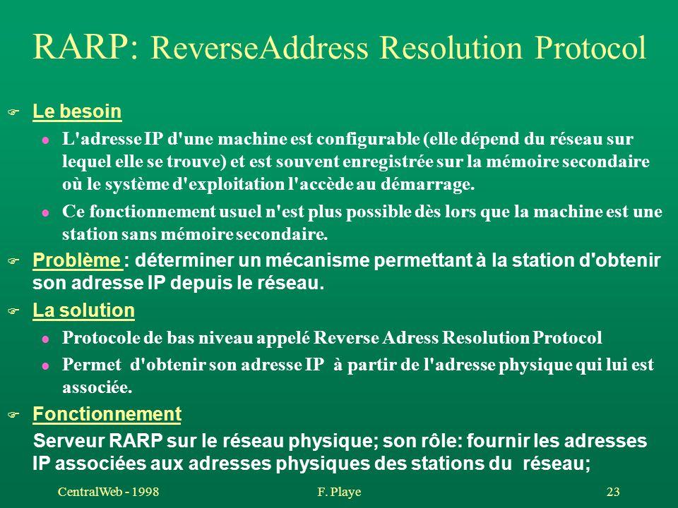 CentralWeb - 1998F. Playe 23 RARP: ReverseAddress Resolution Protocol F Le besoin l L'adresse IP d'une machine est configurable (elle dépend du réseau