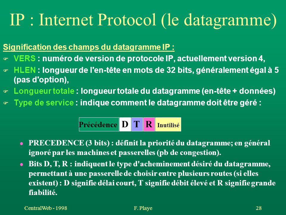 CentralWeb - 1998F. Playe 28 IP : Internet Protocol (le datagramme) Signification des champs du datagramme IP : F VERS : numéro de version de protocol