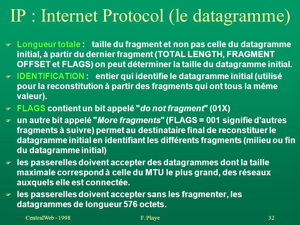 CentralWeb - 1998F. Playe 32 IP : Internet Protocol (le datagramme) F Longueur totale : taille du fragment et non pas celle du datagramme initial, à p