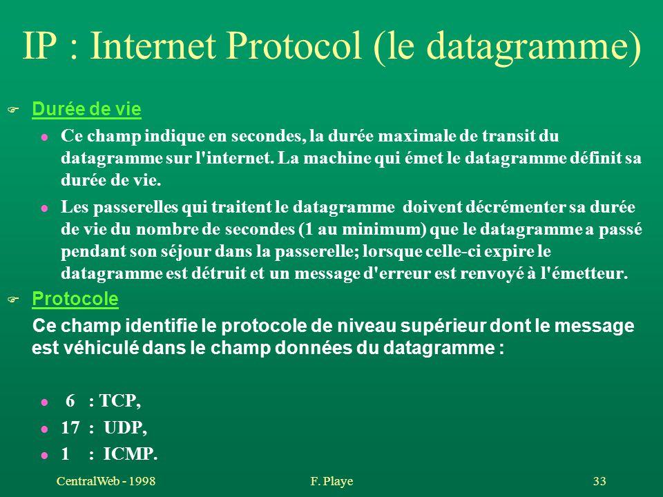 CentralWeb - 1998F. Playe 33 IP : Internet Protocol (le datagramme) F Durée de vie l Ce champ indique en secondes, la durée maximale de transit du dat