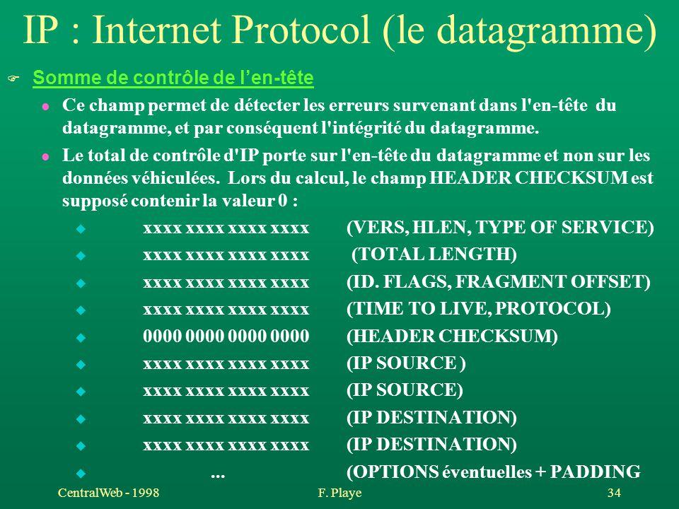 CentralWeb - 1998F. Playe 34 IP : Internet Protocol (le datagramme) F Somme de contrôle de l'en-tête l Ce champ permet de détecter les erreurs survena