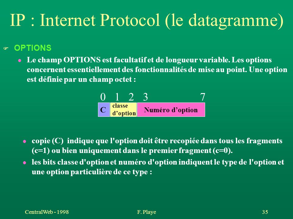 CentralWeb - 1998F. Playe 35 IP : Internet Protocol (le datagramme) F OPTIONS l Le champ OPTIONS est facultatif et de longueur variable. Les options c