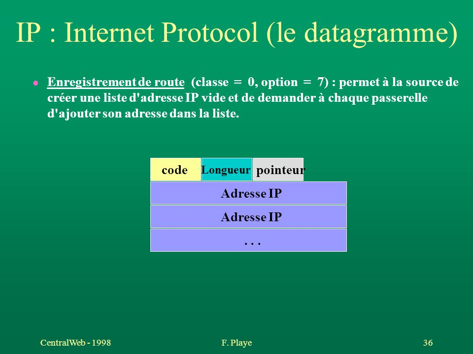 CentralWeb - 1998F. Playe 36 IP : Internet Protocol (le datagramme) l Enregistrement de route (classe = 0, option = 7) : permet à la source de créer u
