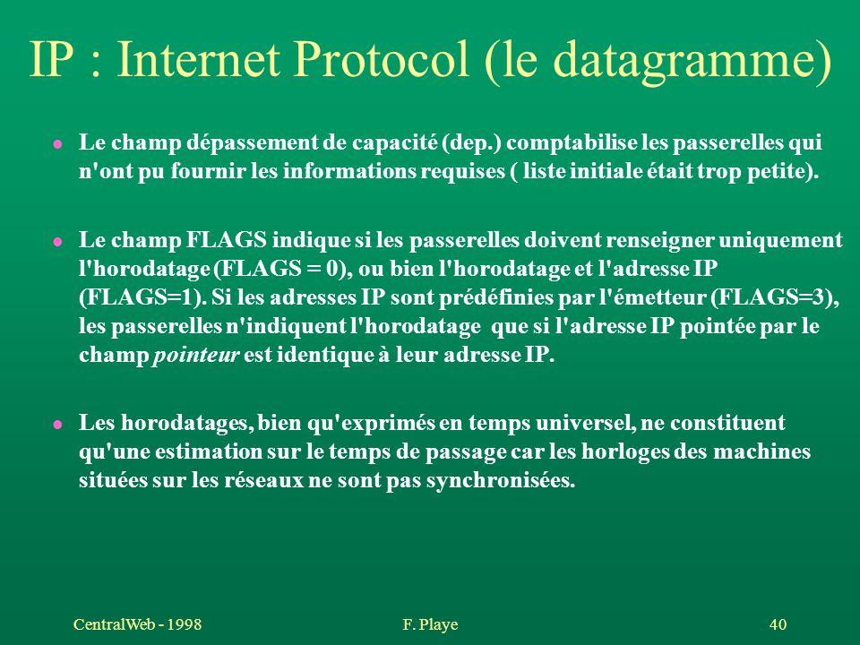 CentralWeb - 1998F. Playe 40 IP : Internet Protocol (le datagramme) l Le champ dépassement de capacité (dep.) comptabilise les passerelles qui n'ont p