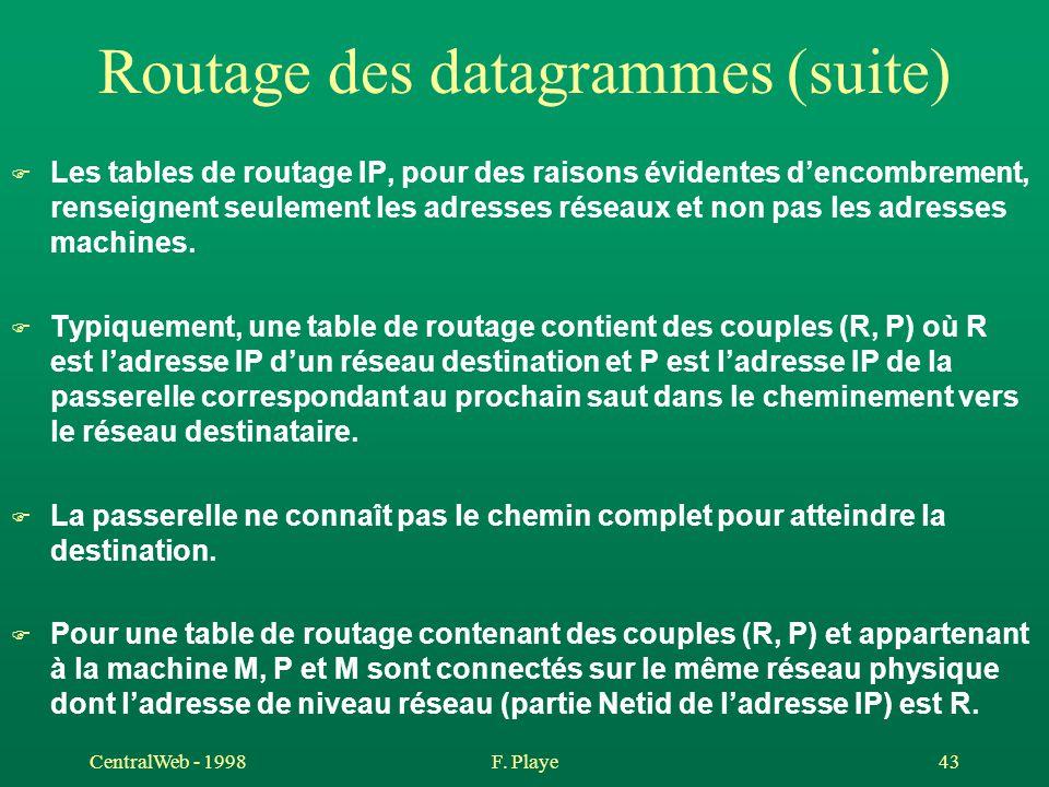 CentralWeb - 1998F. Playe 43 Routage des datagrammes (suite) F Les tables de routage IP, pour des raisons évidentes d'encombrement, renseignent seulem