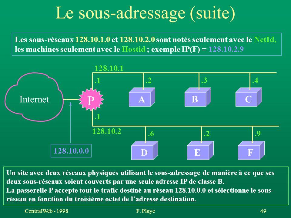 CentralWeb - 1998F. Playe 49 Le sous-adressage (suite) Un site avec deux réseaux physiques utilisant le sous-adressage de manière à ce que ses deux so