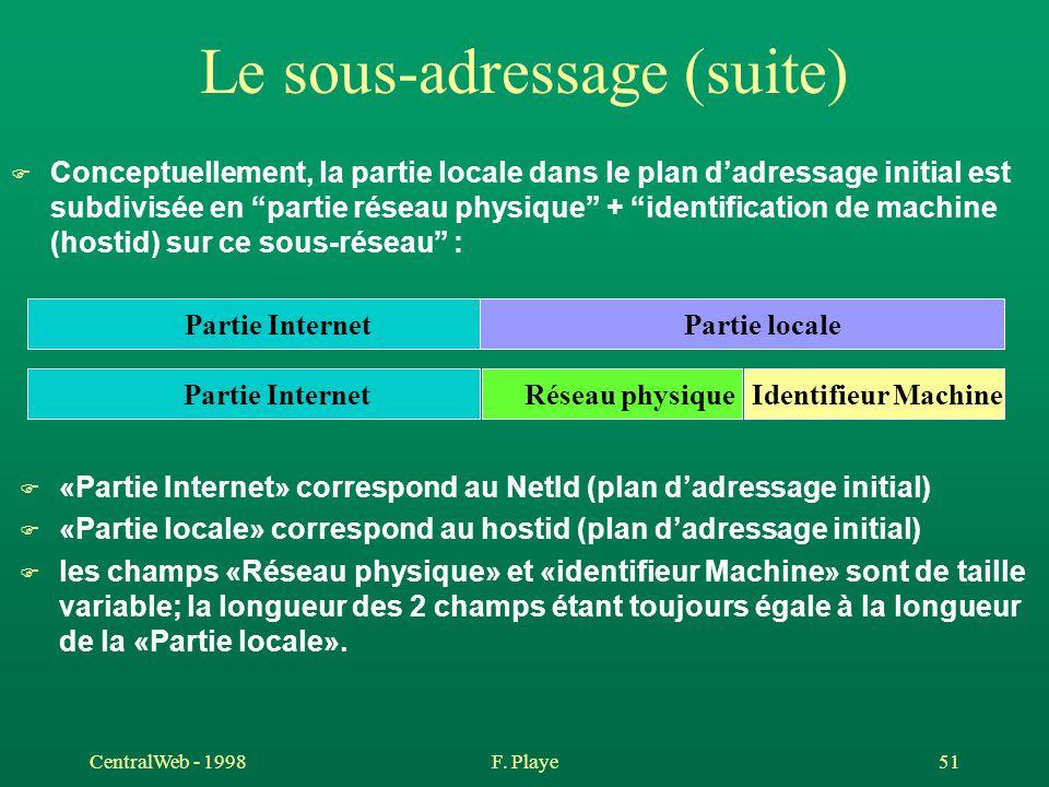 """CentralWeb - 1998F. Playe 51 Le sous-adressage (suite) F Conceptuellement, la partie locale dans le plan d'adressage initial est subdivisée en """"partie"""