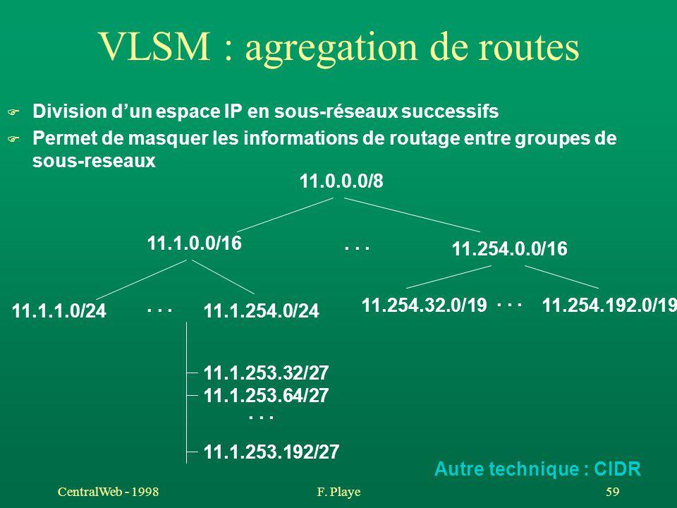 CentralWeb - 1998F. Playe 59 VLSM : agregation de routes F Division d'un espace IP en sous-réseaux successifs F Permet de masquer les informations de