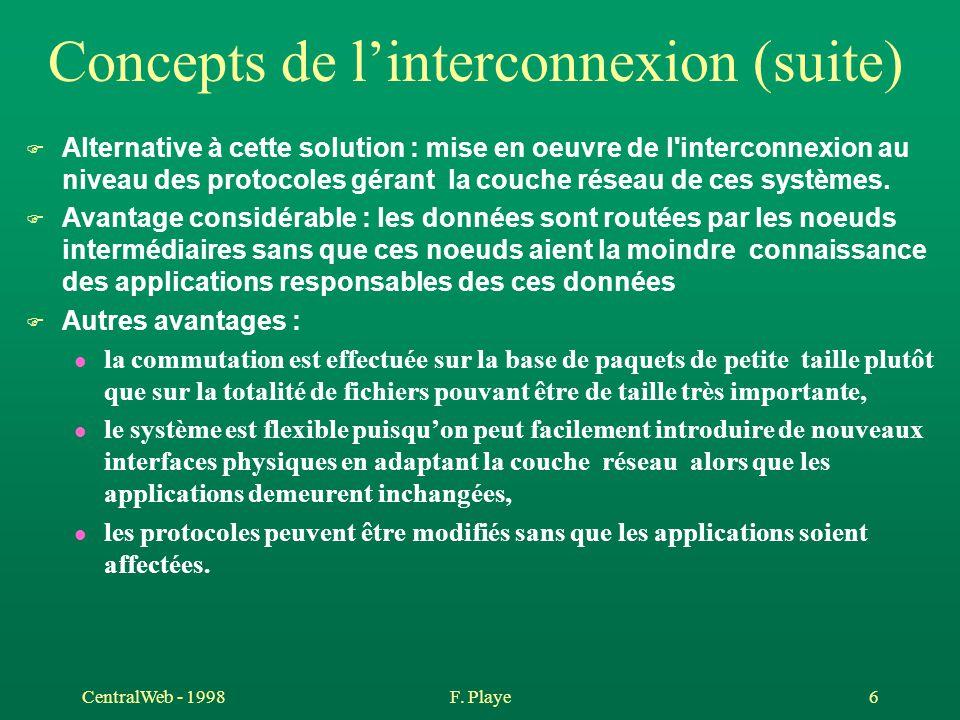 CentralWeb - 1998F. Playe 6 Concepts de l'interconnexion (suite) F Alternative à cette solution : mise en oeuvre de l'interconnexion au niveau des pro