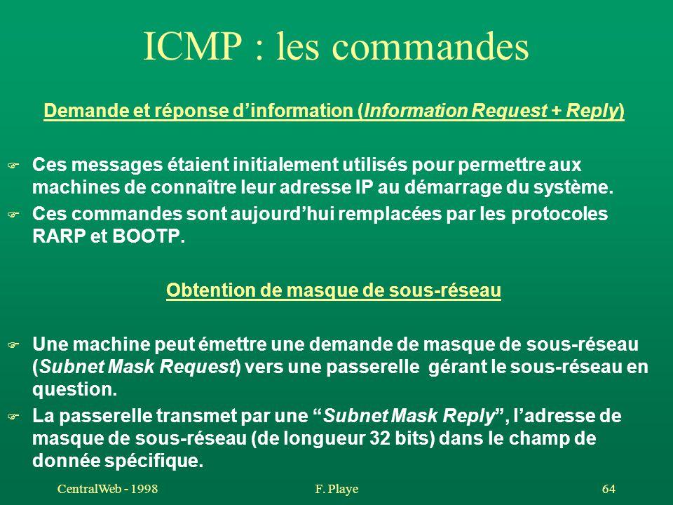 CentralWeb - 1998F. Playe 64 ICMP : les commandes Demande et réponse d'information (Information Request + Reply) F Ces messages étaient initialement u